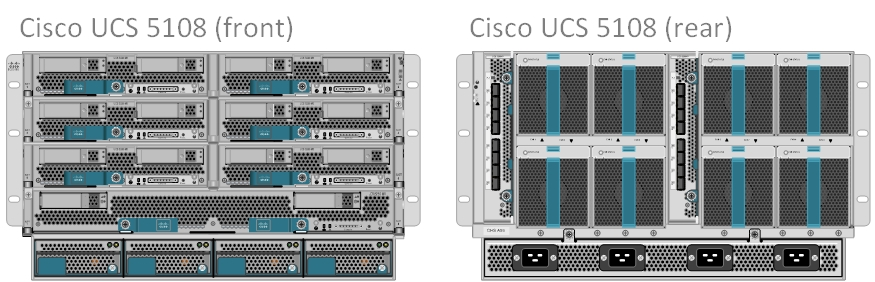 Cisco UCS 5108 Blade Chassis (front and rear)
